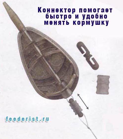 Рыбалка на метод кормушку: для чего нужна и как использовать