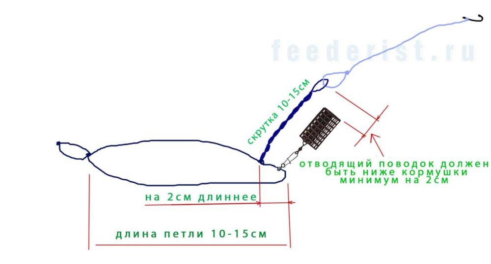 Схема несимметричной петли