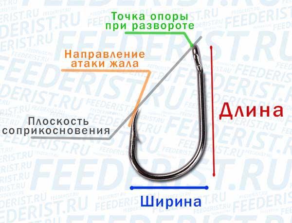 ширина и длина крючка