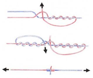 Рыболовный узел для связывание двух плетенок или лески с плетенкой